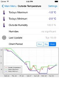 openHAB for iOS | SmartHomeDB